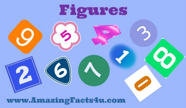 Figures Amazing Facts