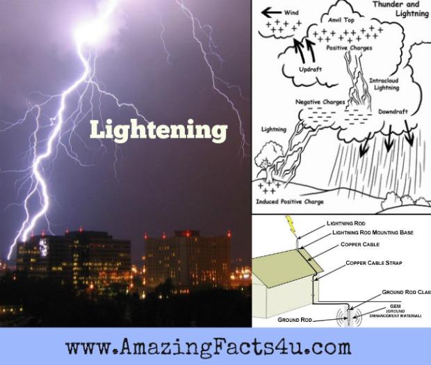 Lightening Amazing Facts 4u