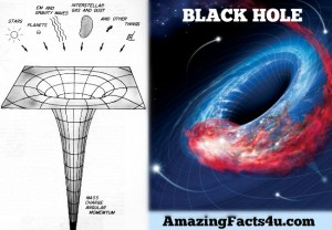 Black Hole Amazing facts