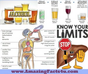 Alcohol Amazing Facts