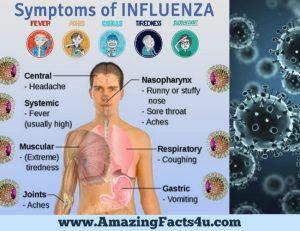 amazing-facts-influenza